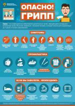 Четыре новых для России штамма гриппа...
