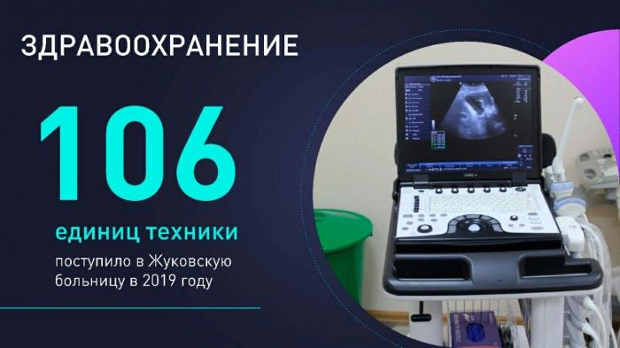 Одной из важнейших тем ежегодного отчёта главы г.о. Жуковский Юрия Прохорова, состоявшегося сегодня, стали вопросы здравоохранения.  Так, в Жуковскую ГКБ поступило новое оборудование, которое выводит на более высокий уровень диагностику и лечение. Закуплено 106 единиц техники, среди которой магнитно-резонансный томограф, рентгеновские и ультразвуковые аппараты.
