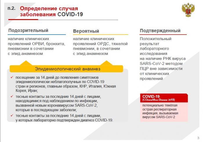 Определение случаев заболевания COVID-19 Из методический указаний Минздрав РФ. #Жуковская ГКБ #профилактика #коронавирус