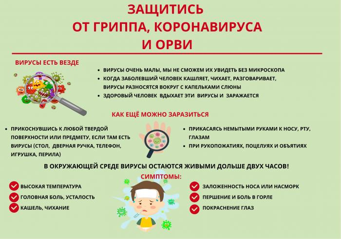 ???? Телефон горячей линии Роспотребнадзора по коронавирусу: ????8-800-555-49-43