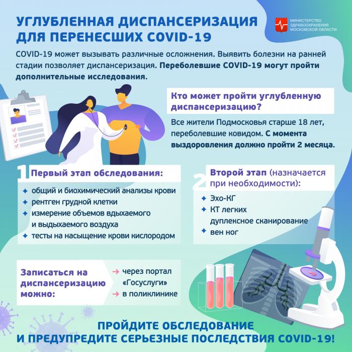 Диспансеризация проводится в городской поликлинике по адресу: МО г.Жуковский, ул.Фрунзе, дом 1 кабинет 68 (3 этаж) с 8.00 до 19.00 в будни, с 9.00 до 15.00 по субботам. Углубленную диспансеризацию могут пройти лица перенесшие новую коронавирусную инфекцию COVID-19, а также пациенты без установленного диагноза новая коронавирусная инфекция - при написании заявления.