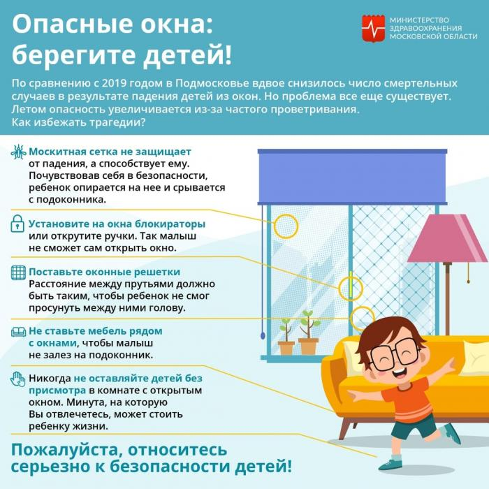 По данным заместителя главного врача Жуковской ГКБ за последние полгода в детские поликлиники Жуковской ГКБ обратилось 460 детей с различными видами травм, это на 9 случаев меньше, чем за аналогичный период прошлого года.