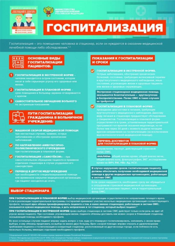 Что надо знать о госпитализации?