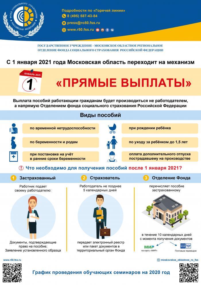 С 1 января 2021 года в Московской области начнет действовать механизм «прямых выплат» из Фонда социального страхования. Что надо об этом знать?