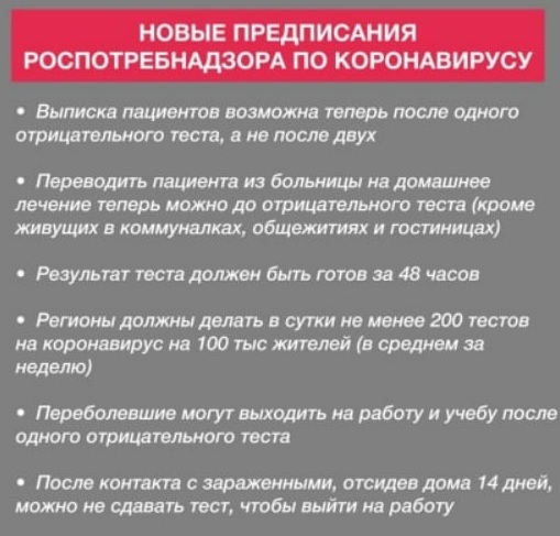 Главный санитарный врач РФ издал Постановление №35 от 13.11.2020 в котором внес изменения в ряд санитарно-эпидемиологические правила про профилактике коронавирусной инфекции COVID-19.