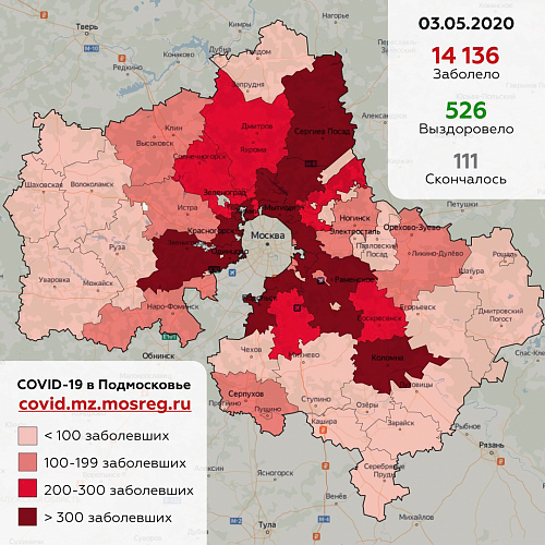 По данным оперативного штаба Московской области, вчера 03 мая 2020 года в Жуковском было зафиксировано 133 случая заболевания COVID19. На восемь случаев больше чем в 2 мая. Выздоровевших, то есть получивших два отрицательных результата теста на короновирус  -  трое. Умерших 1. Данные постоянно обновляются, уточняются, корректируются.