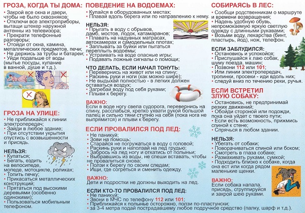 Больничный лист Москва Измайлово семейный доктор